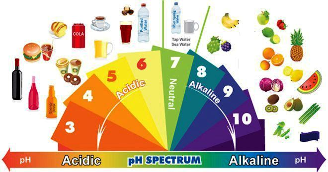alkali-tablosu