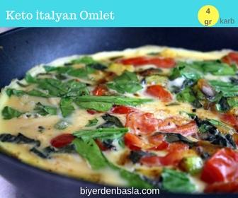 Fırında Ispanaklı - Sucuklu Omlet
